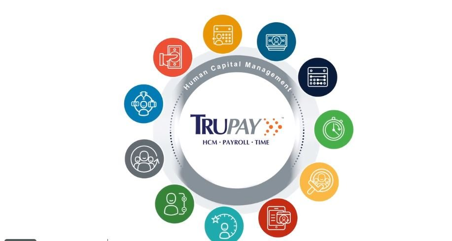 TruPay Benefits Administration